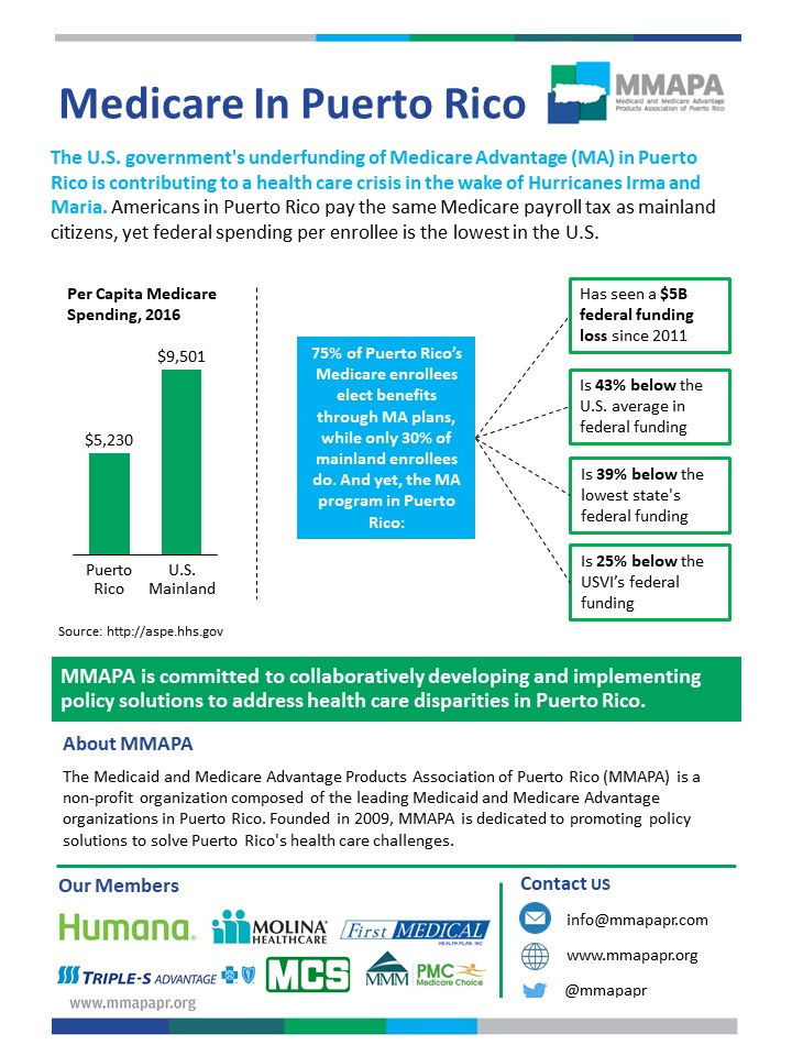 Medicare One Pager